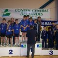 interclubs2008