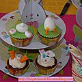 Cupcakes pour pâques
