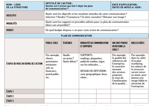 plan de communication