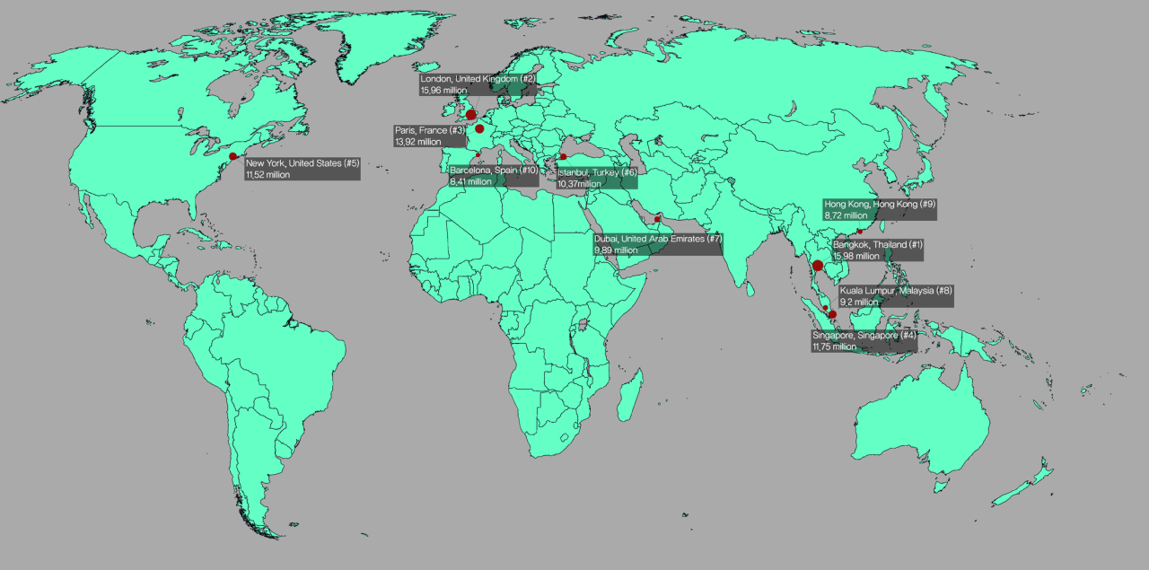 Top 10 most visited cities in the world in 2013