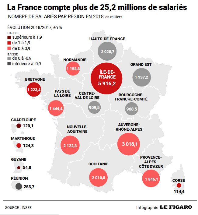 Création d'emplois: La REUNIFICATION confirme son rôle de bouclier social des Normands. Mais ce n'est pas suffisant!