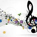[musique] ma play list du moment