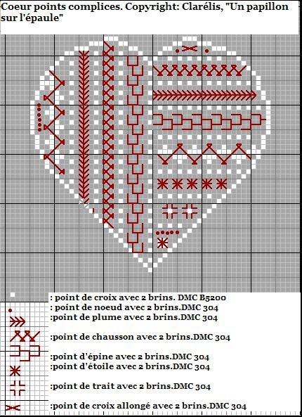 Coeur points complices rouge