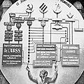 1940 - LE CINÉMA FRANÇAIS EST MIS AU PAS !