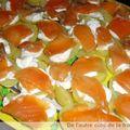 Pommes de terre nordiques