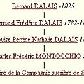 Montocchio Félix & Bernard Dalais_lien de parenté