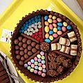 Merci aux papas gâteaux du roucas
