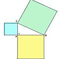L'histoire de Pythagore