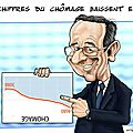 Chomage-Baisse-Hollande
