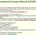 Lenferna Georges Odon_Descendance