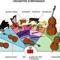 dessin orchestre symphonique