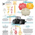 agriculture environnement projet pour la france