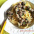 Spaghettis à l'ail et aux champignons de paris