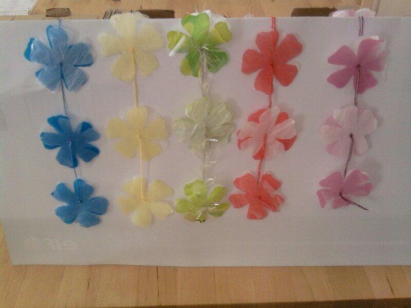 Coloris Fleur Triple