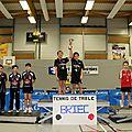 2014 -03 : Championnat du Finistère