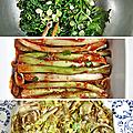 Exercice de styles en langue végétarienne 1 : le cas de la frisée