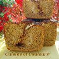 Index cakes/cupcakes/muffins/desserts de famille/mignardises