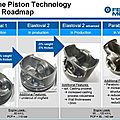 Piston automobile en acier chez federal mogul