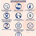 Bonne nouvelle et Respect des règles sanitaires