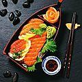 Manger au Resto Japonais... en restant raisonnable!