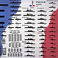 La marine française comble en partie son retard