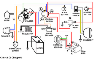 big dog chopper wiring diagram simple schéma éléctrique simplifié - famouspepper 2009 big dog motorcycle wiring diagram