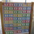 Poster abecedario
