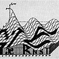 l'air du temps de Max Ernst