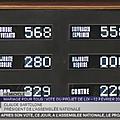 France - l'assemblée nationale adopte la loi sur le mariage pour tous !