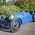 <b>BNC</b> Bollack Netter & Cie roadster 527 Monza 1929