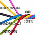 Convergences entre école du 3ème type, pédagogie sociale et unschooling.
