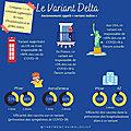 <b>variant</b> indien (delta) et protection vaccinale: quatrième vague et enjeux