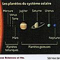 28-II- Réponse au Quizz solaire.