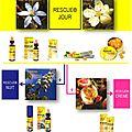 Rescue : une publicité pour ses 80 ans ! / flow / d. rubilotta / famaden / fleurs de bach : mélange rescue ®