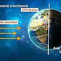 Equinoxe d'automne -