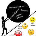 <b>Réforme</b> des retraites : une semaine de Sisyphe !